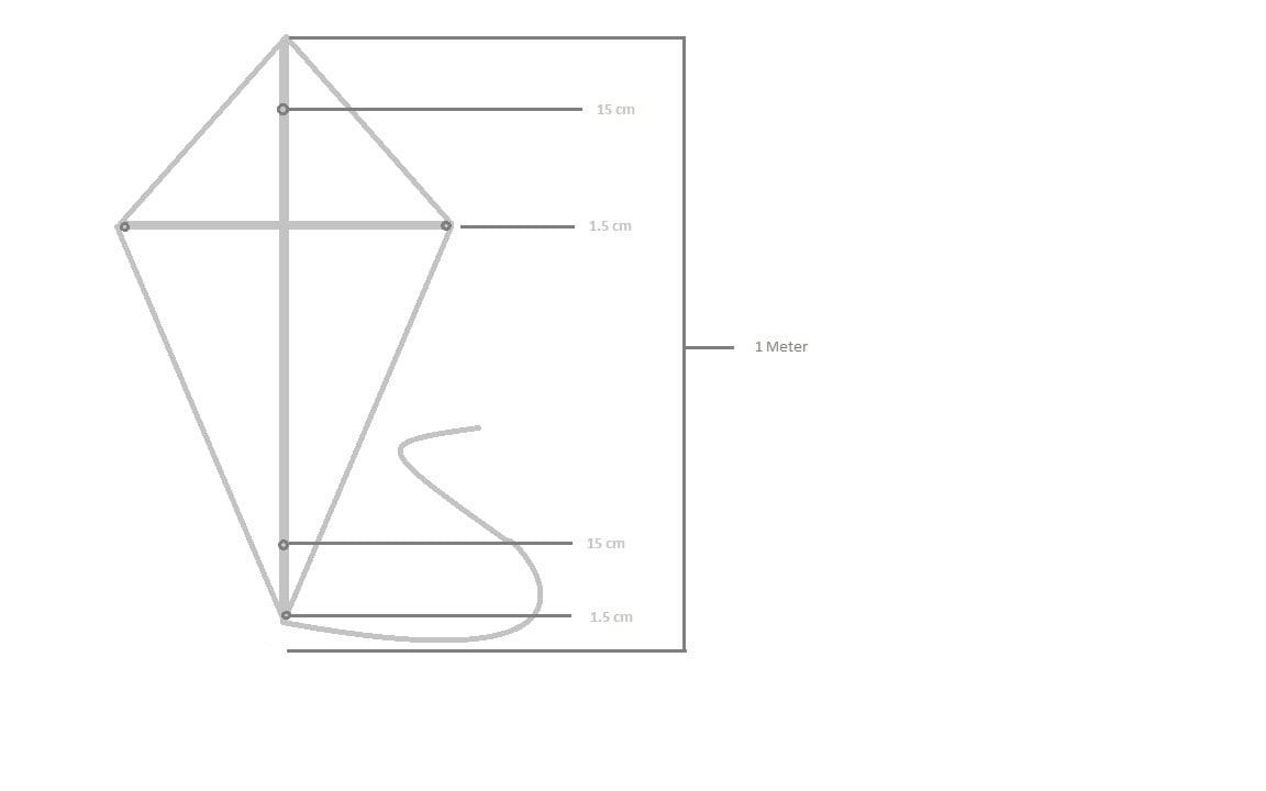 diy bunte drachen selber bauen zwei leisten machen. Black Bedroom Furniture Sets. Home Design Ideas